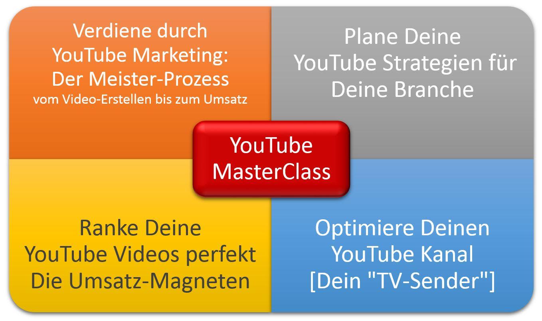 YouTube MasterClass - YouTube Marketing